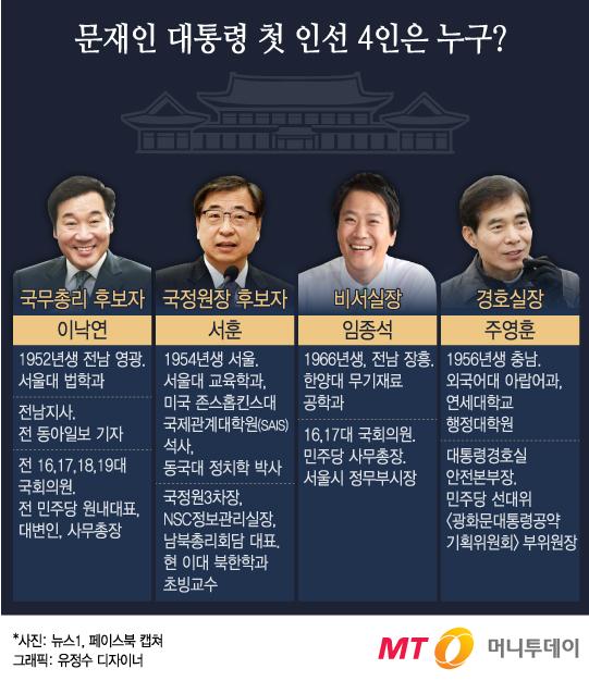 [그래픽뉴스]문재인 대통령 첫 인선자 이낙연·서훈·임종석·주영훈은 누구?