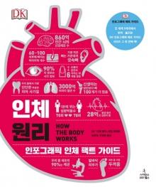 '10조의 내몸 세포-탈모(?)의 이유' 그림으로 보는 인체신비