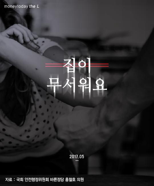 [카드뉴스] 늘어나는 가정폭력…4년새 5.2배
