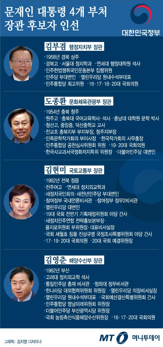 [그래픽뉴스]문재인 대통령 4개 부처 장관 후보자 인선