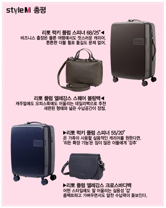 본격적인 여행 시즌…'리뽀' 캐리어&핸드백 가져가 보니