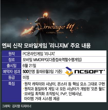 출시 임박 '리니지M' 관심집중… '레볼루션' 제칠까