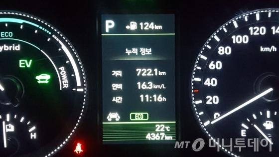 서울~경주 왕복 11시간16분 운전 후 계기판에 찍힌 연비/사진=황시영 기자