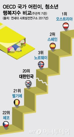/그래픽=최헌정 디자이너