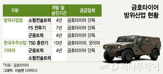 선친 선영 찾은 박삼구 회장…그룹 재건의 갈림길