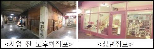 원주중앙시장 사례/자료=중기청