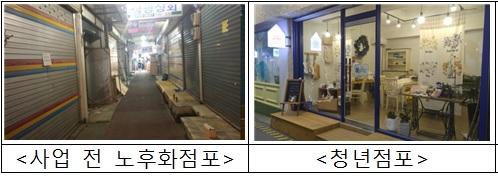 논산화지중앙시장 사례/자료=중기청