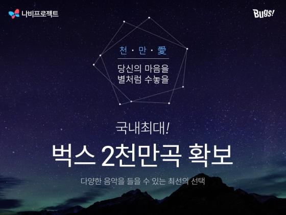 NHN벅스, 국내 최다 음원 2000만곡 확보