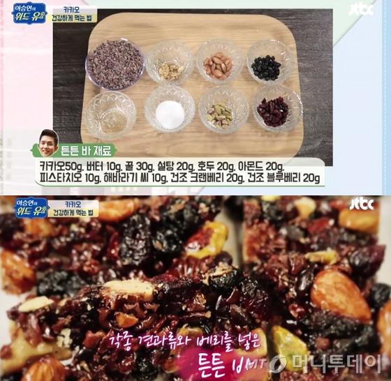 /사진=JTBC '이승연의 위드유2' 방송화면 캡처
