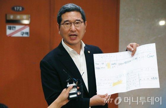 김학용, 송영무 후보자 음주운전 기록 공개