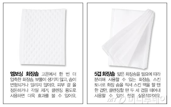 올리브영 엠보싱 화장솜, 멀티(5겹) 화장솜/사진제공=올리브영