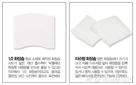 올리브영 1/2 화장솜, 스킨푸드 소프트 티슈 화장솜/사진제공=각 브랜드