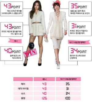 제니 vs 모델, 샤넬 '트위드 재킷'…