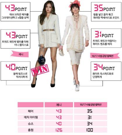 """제니 vs 모델, 샤넬 '트위드 재킷'…""""럭셔리룩 대결"""""""