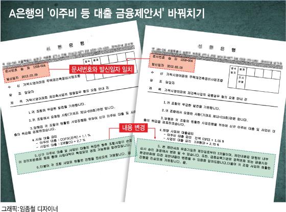 A은행이 2012년 3월9일 가락시영아파트 재건축 조합 집행부에 '이주비 등 대출 금융제안서'(좌)를 냈다가 제출기한을 넘긴 3월12일 '3월9일' 날짜가 찍힌 새 제안서(우)로 바꿔치기를 했다.