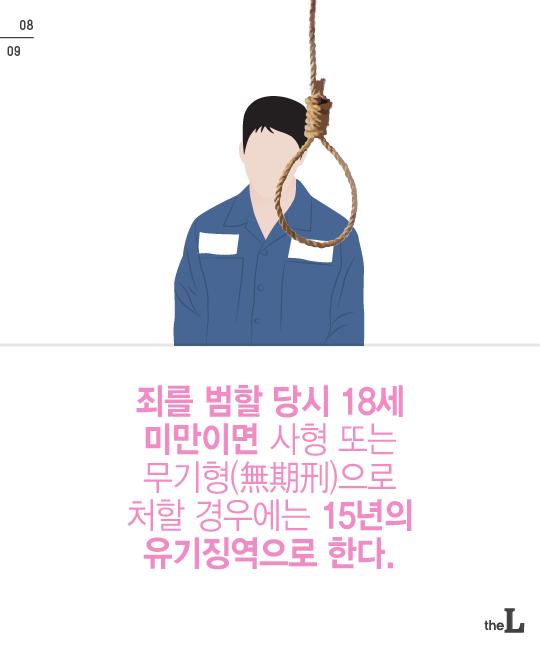 [카드뉴스] 소년이란 특권(?)