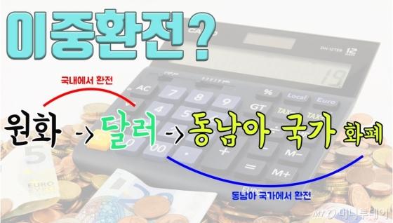 국내에서는 미국 달러로 환전하고, 동남아 국가에 가서 미국 달러를 해당 국가 통화로 환전!