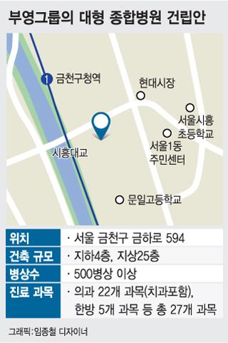 부영 , 의료 열악 금천구서 '골든 타임' 잡는 종합병원 건립