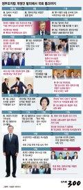 [그래픽뉴스] 정부조직법 개정안 발의에서 국회 통과까지