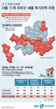 '8·2 부동산대책' 서울 11개 구·세종 투기지역 중복 지정 '초강수'·