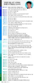 [그래픽뉴스]'국정원 댓글사건' 시작부터 파기환송심 선고까지
