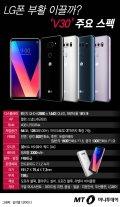 [그래픽뉴스]LG폰 부활 이끌까? 'V30' 주요 스펙