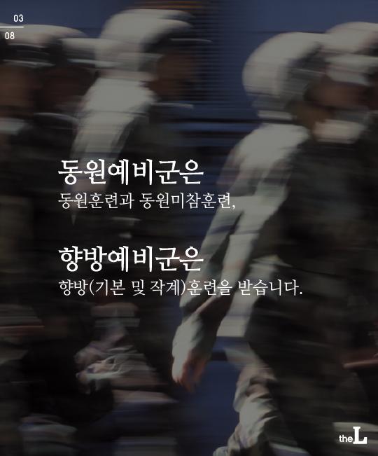 [카드뉴스] 예비군 훈련에 빠지면?