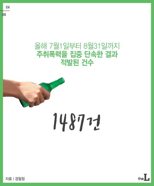 [카드뉴스] 주폭(酒暴)