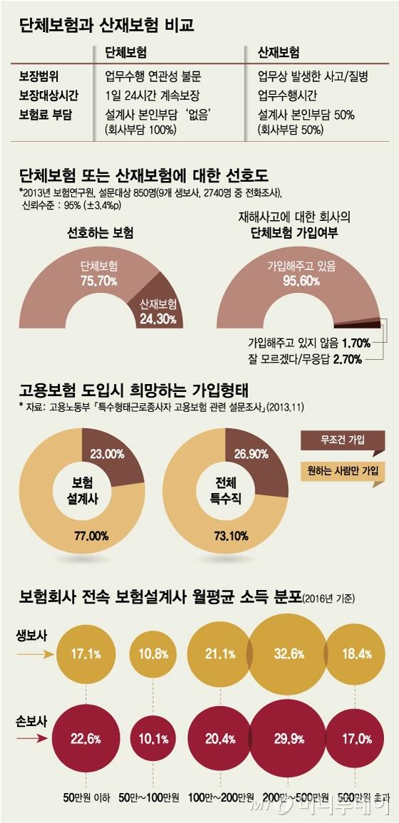 """""""4차산업혁명에 맞는 '노동권 4.0' 만들어야"""""""