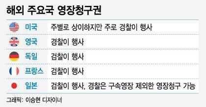 """개헌에 검찰개혁 가치 담을까…""""헌법유지가 인권보호""""vs""""삭제해야"""