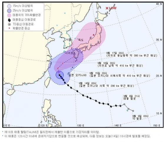 제18호 태풍 탈림이 빠르게 북상하고 있는 가운데 국가태풍센터는 태풍이 17일 새벽 서귀포 동남쪽 380㎞ 해상까지 접근할 것으로 예측했다. 사진은 태풍 탈림 예상 진로도. /사진=기상청