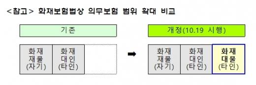 표=금융위원회
