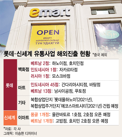 '中 사업 철수' 동남아·몽골 눈돌리는 유통업계