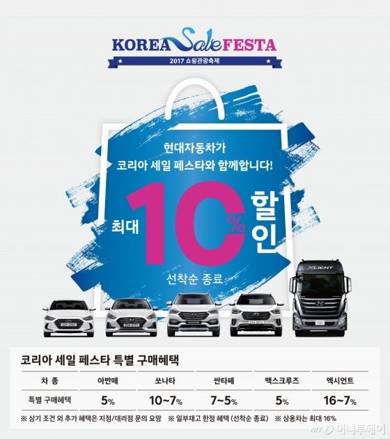 """""""쏘나타 최대 10%↓""""… 현대·기아차 '세일' 참여"""