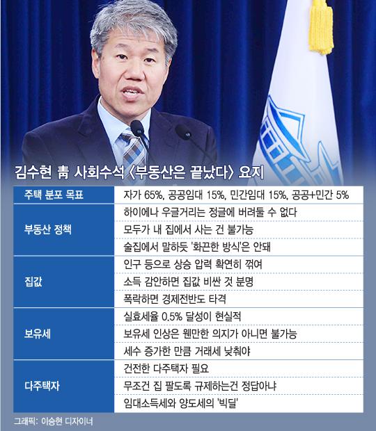 """'부동산은 끝났다'는 김수현…""""비싼집값, 연착륙을"""""""