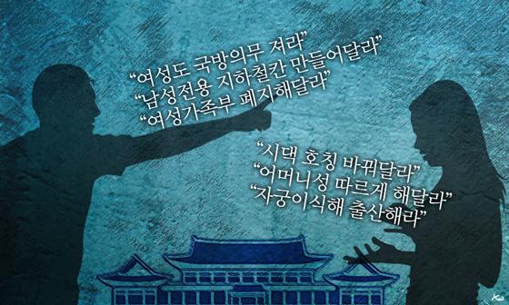 """""""女도 군대""""vs""""男도 출산""""…청와대 청원방은 性전쟁터"""