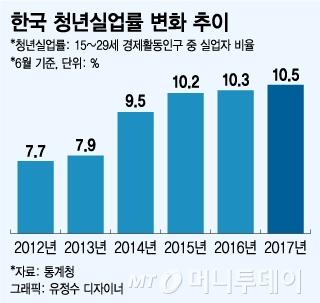 """""""추석 특강 들으러 서울로""""…공시생의 '역귀성'"""