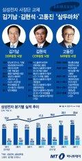 [그래픽뉴스]삼성전자 김기남·김현석·고동진 '부문장 세대교체'