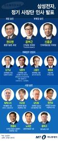 [그래픽뉴스]삼성전자 사장단 인사… 권오현 회장 승진, 사장 승진 전원 50대