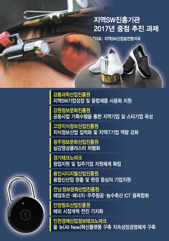 블루투스 자물쇠·미아 방지 신발…'풀뿌리 기업' 키워 열매