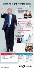 [그래픽뉴스] 트럼프 8일 일정은? 美대통령으로 24년만에 국회연설