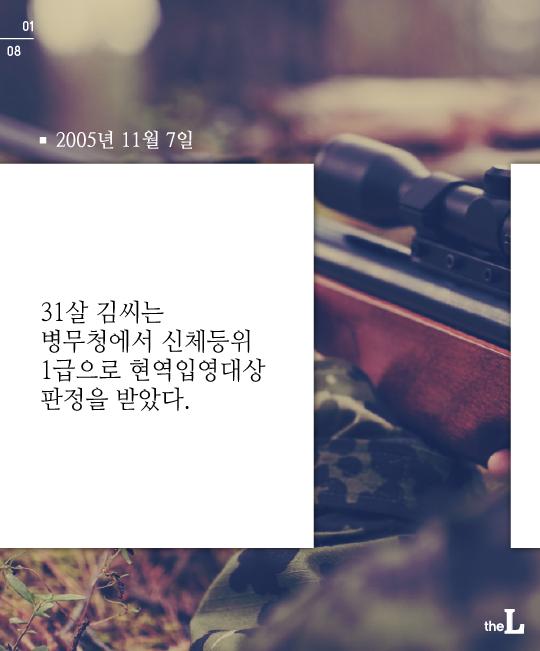 [카드뉴스] 의사도 속은 '조현병' 환자 연기
