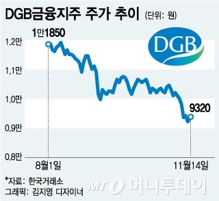 DGB금융, 외부차입으로 증권사 인수…자본적정성은 문제 없어