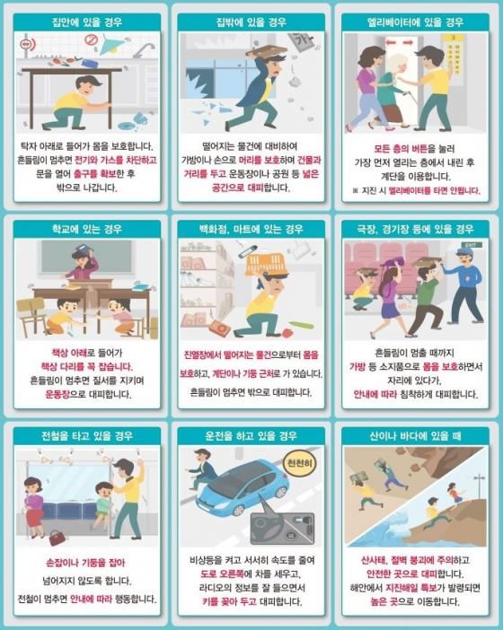 지진 장소별 대피요령/사진=행정안전부 재난대비 국민행동요령
