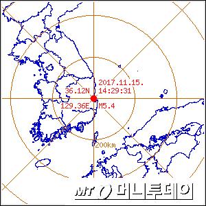 15일 오후 2시29분 경북 포항시 북구 북쪽 9㎞ 지역에서 규모 5.4 지진이 발생했다/사진=기상청
