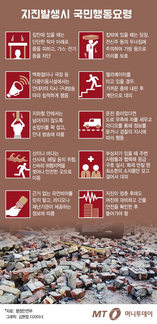 """[그래픽뉴스] """"엘리베이터 내리세요"""" 지진 발생시 행동 요령"""