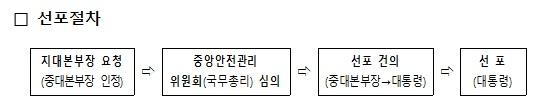 文대통령 재가로 정부 포항 특별재난지역 '선포'(종합)