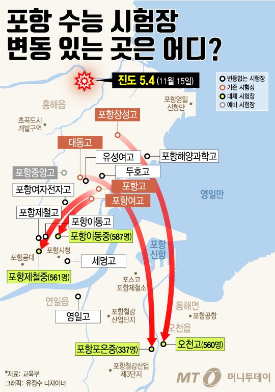 [그래픽뉴스] 포항 수능 시험장 바뀐 4곳은 어디?