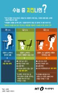 [그래픽뉴스]수능 중 지진땐 지시따라 대피… 독단 행동하면 '포기' 간주