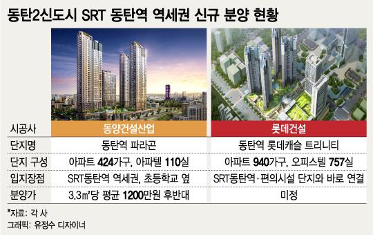 뜨거운 동탄2 연말 청약시장…롯데캐슬vs파라곤